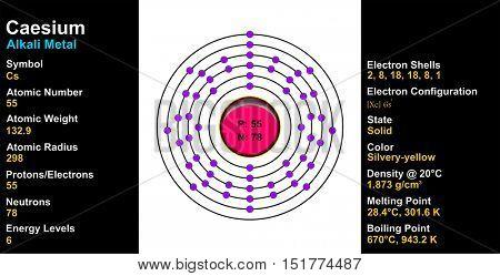 Caesium Atom