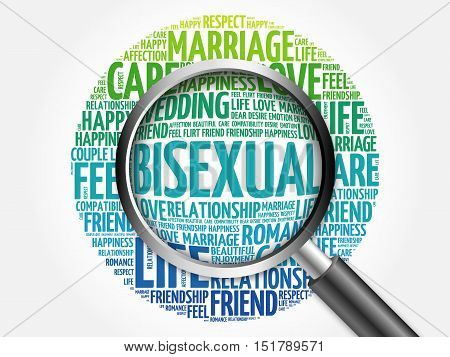 Bisexual Word Cloud With Magnifying Glass