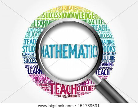 Mathematics Word Cloud With Magnifying Glass