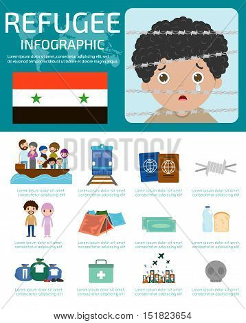 The little boy behind barbed wire, refugee. war victims concept. vector infographic elements,set of flat icons cartoon character design, Civil war, refugees on boat. migrants. Human immigration