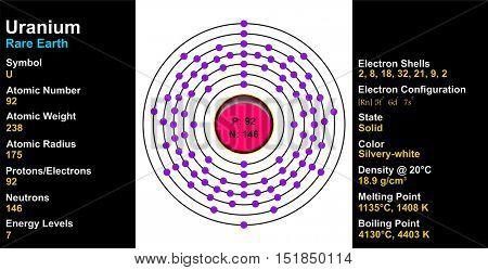 Vector - Uranium Atom