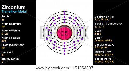 Vector - Zirconium Atom