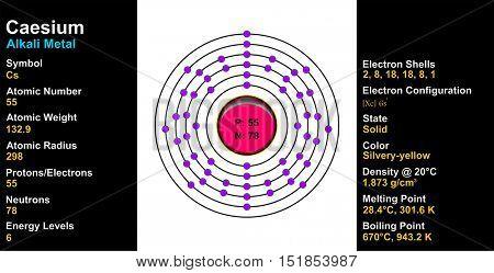 Vector - Caesium Atom