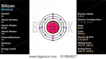 Vector - Silicon Atom