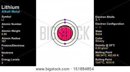 Vector - Lithium Atom