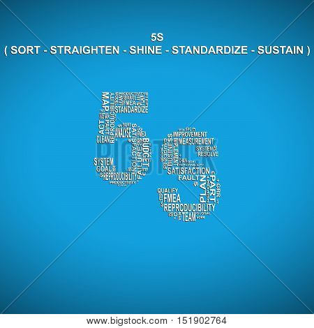 Five S diagonal typography background. Blue background with main title 5S filled by other words related with total quality management method. Heading title in English equivalent words