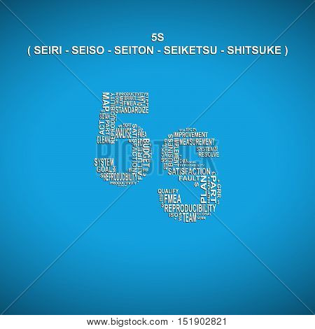 Five S diagonal typography background. Blue background with main title 5S filled by other words related with total quality management method. Heading title in Japanese language (original words)