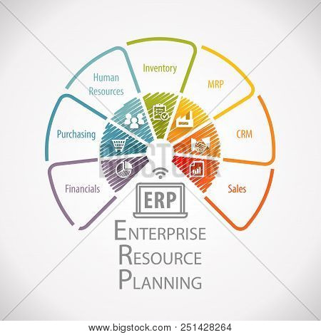 Enterprise Resource Planning Erp Corporate Business Management Wheel Infographic
