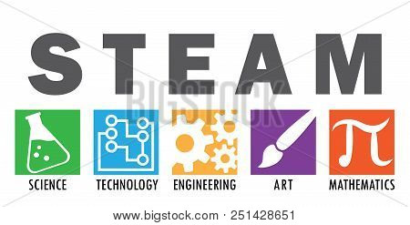 Steam Logo For The Promotion Of Science, Technology, Engineering, Art, And Mathematics In School.
