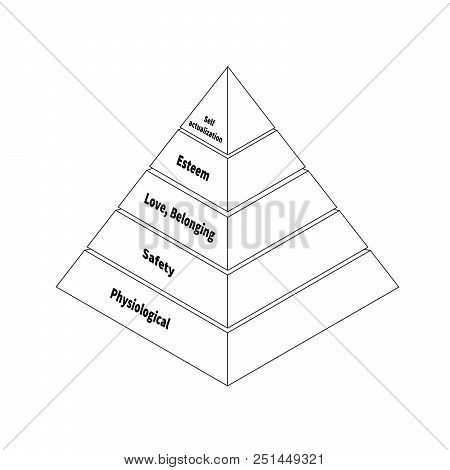 Maslow pyramid five vector photo free trial bigstock maslow pyramid with five levels hierarchy of needs isolated on white ccuart Images