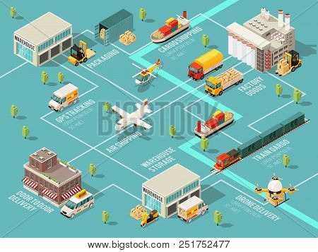 Isometric Logistics Infographic Flowchart With Different Vehicles Transportation Warehouse Storage D