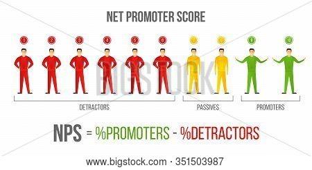 Creative Vector Illustration Of Net Promoter Scores, Nps On Background. Art Design Representation In