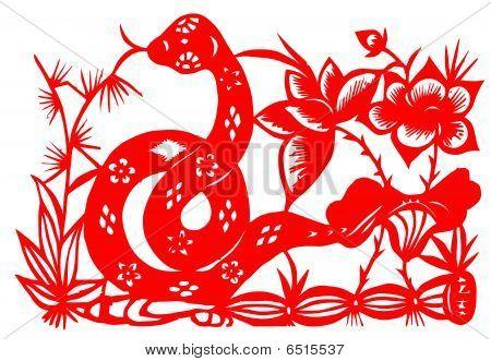 Chinese Zodiac Of Snake