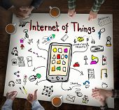 Internet of Things, Business concept poster