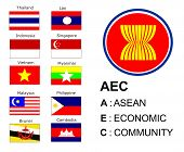 aec : asian economic community 10 country flags and aec symbol poster
