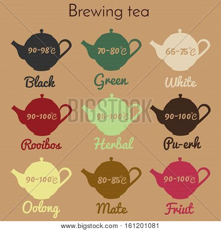 Tea brewing infographic. guide Printable teapot icons with temperature and tea type. For packaging wrapping shops and retail