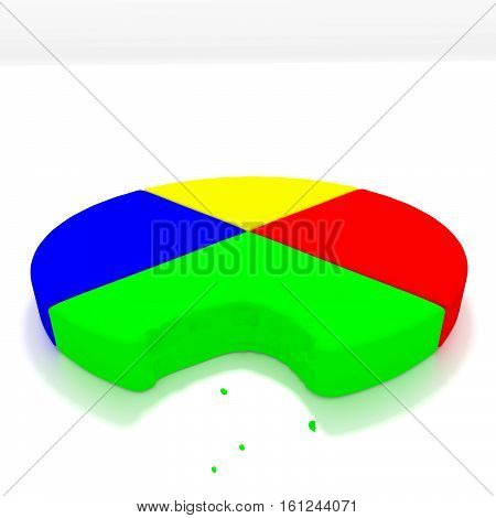 A 3D render of a pie chart one a reflective white background with a bite taken out of it.