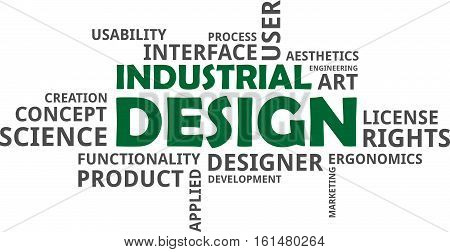 A word cloud of industrial design related items