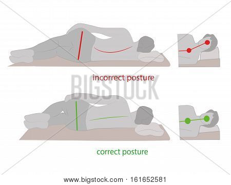 correct and incorrect position is to sleep. vector illustration