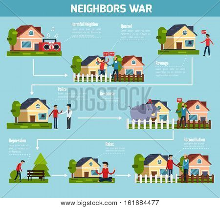 Neighbors war flowchart with quarrel and revenge symbols flat vector illustration
