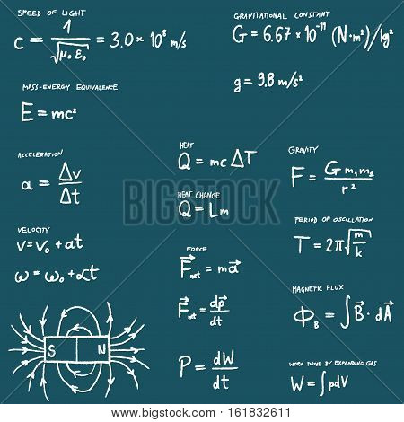 Physics Vector