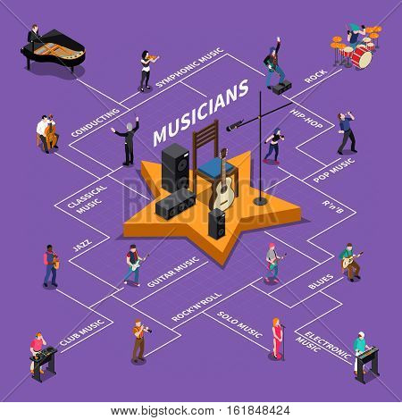 Isometric flowchart with conductor and musicians playing different musical instruments vector illustration