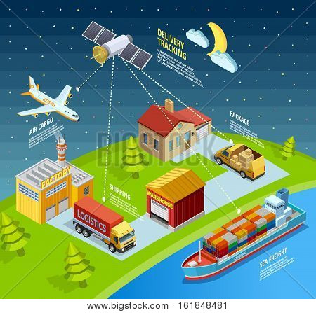 Logistic network template with air sea land transport and delivery control by sattelite vector illustration