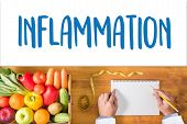 Inflammation Joint inflammation concept Inflammation - Medical Report lymph glands inflammation allergies. dermatology. inflammatio poster