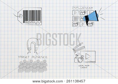 Brands Working With Online Marketing Conceptual Illustration: Brand Influencer Social Media Content