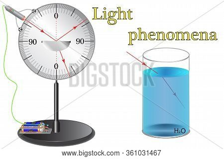 A Physical Device For Studying The Laws Of Light Phenomena, Such As Refraction And Reflection Of Lig
