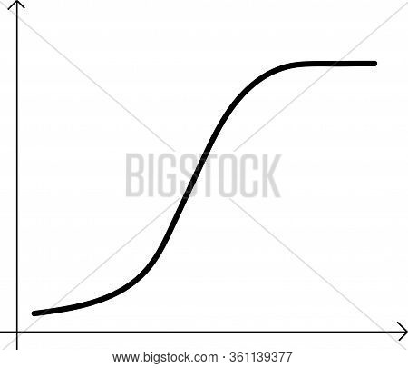 Coronavirus Cases Plateau. Hand Draw Line Graph Of A Sharp Increasing Of Ill People To A Plateau. Bl