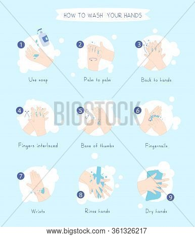 Personal Hygiene, Disease Prevention And Healthcare Educational Infographic: How To Wash Your Hands