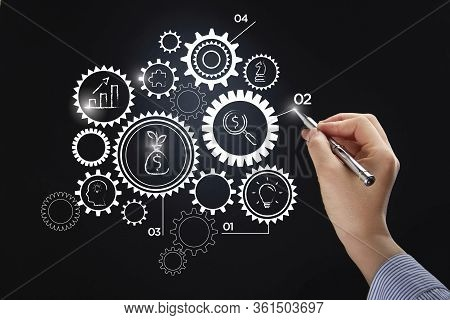 Business And Entrepreneur Concept. Making Business Plan, Business Investment And Advisor Consulting.