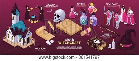 Magical Horizontal Infographics Layout With Witches Magicians Potions Alchemy Book Witch House Isome