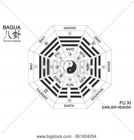 Vector Yin And Yang Symbol With Bagua Trigrams. Fu Xi