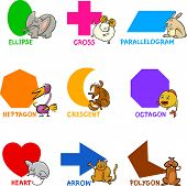Cartoon Illustration of Basic Geometric Shapes with Captions and Animals Comic Characters for Children Education poster