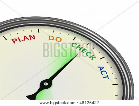 Plan - do - check - act concept inside stopwatch. poster