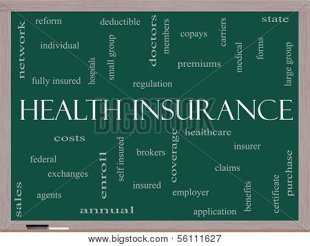 Health Insurance Word Cloud Concept On A Blackboard