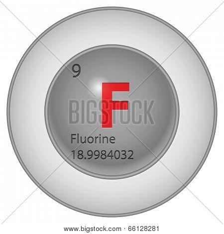 fluorine button