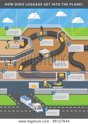 Airport infographic about luggage carousel vector with description poster