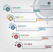 company timeline & milestone report infographic (Vector eps10) poster