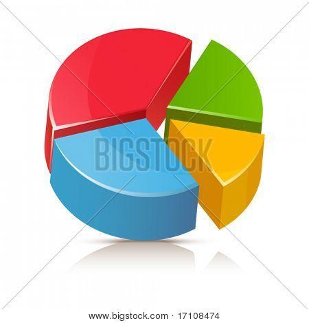 vector circular diagram