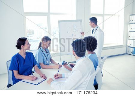 medical education, health care, medical education, people and medicine concept - group of happy doctors or interns with mentor meeting and drawing on flip board at hospital