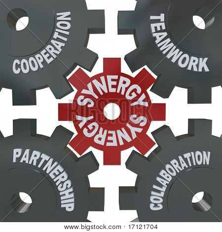 Several cogwheel gears turning together, reading Synergy, Teamwork, Partnership, Collaboration and Cooperation poster