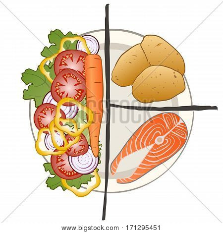 Illustration proper diet on the example of plates of food. Demonstration of proper nutrition proportions
