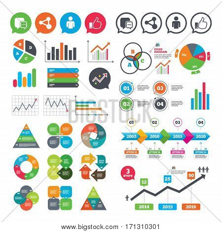 Business charts. Growth graph. Social media icons. Chat speech bubble and Share link symbols. Like thumb up finger sign. Human person profile. Market report presentation. Vector