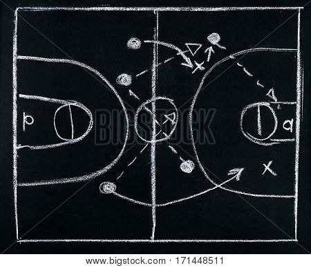 Basketball play tactics strategy drawn on chalk board