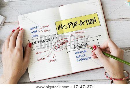 Achieve Design Inspire Fresh Ideas