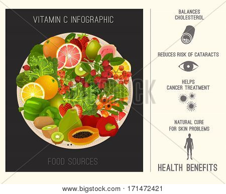 High vitamin C foods and health benefits infographic. The plate with healthy fruits, berries and vecetables. Vector illustration in bright colours.