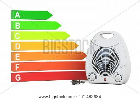 Saving energy consumption concept. Energy efficiency chart with fan heater 3D rendering